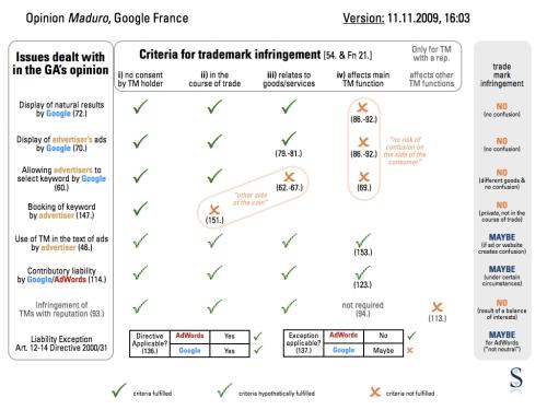 20091112_Google France Opinion.002
