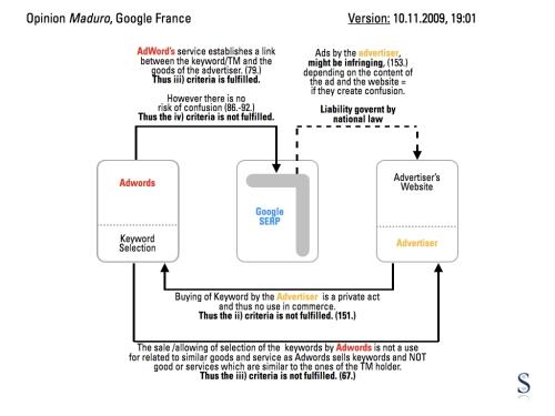 20091112_Google France Opinion.003