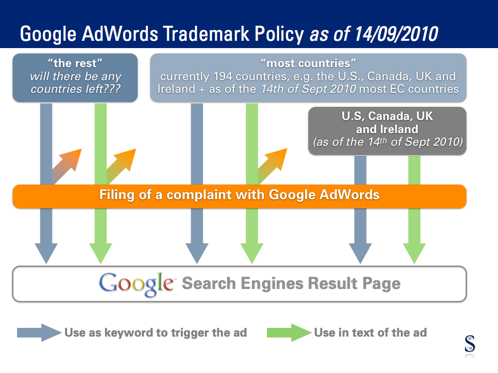 Liberalisation of Google AdWords Trademark Policy: A Self ...